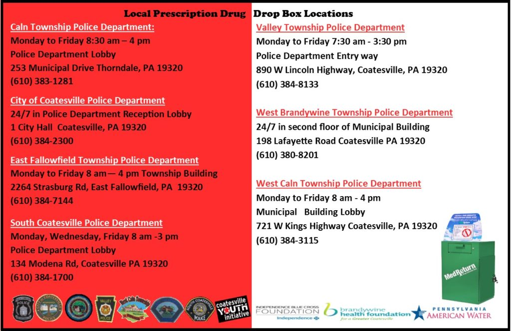Prevention Efforts - Coatesville Youth Initiative
